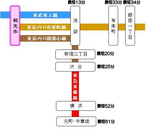 f:id:shiro-usagi:20200307215225j:plain