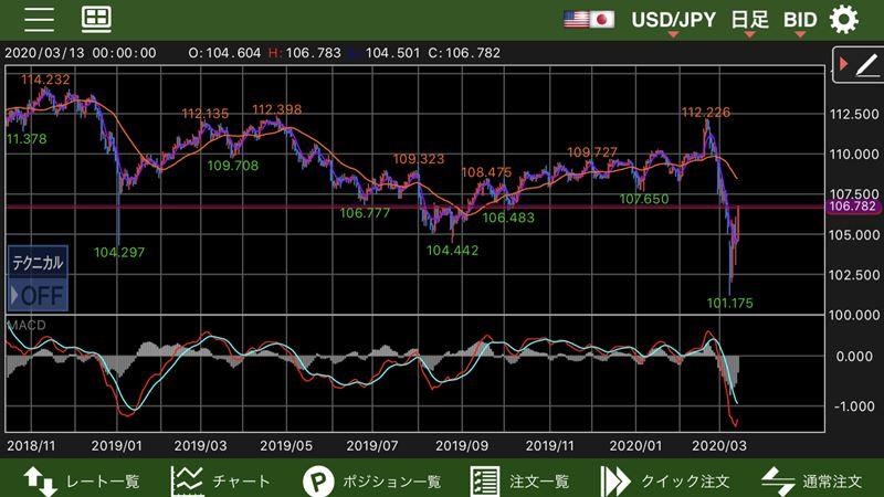 f:id:shiro-usagi:20200314233601j:plain