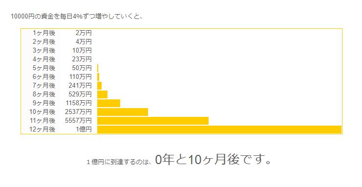 f:id:shiro-usagi:20200314235830p:plain