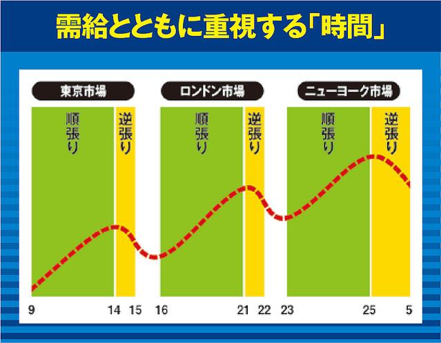 f:id:shiro-usagi:20200315000807j:plain