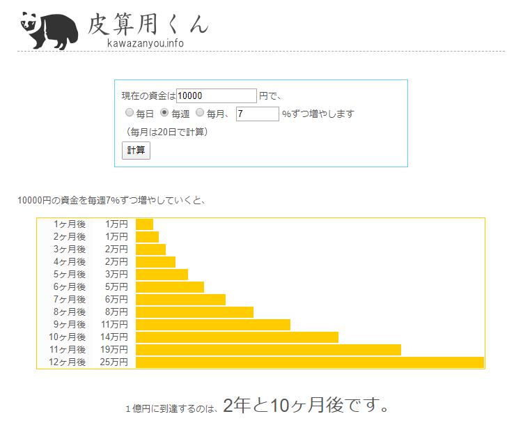 f:id:shiro-usagi:20200320205450p:plain
