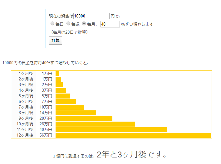 f:id:shiro-usagi:20200328164820p:plain