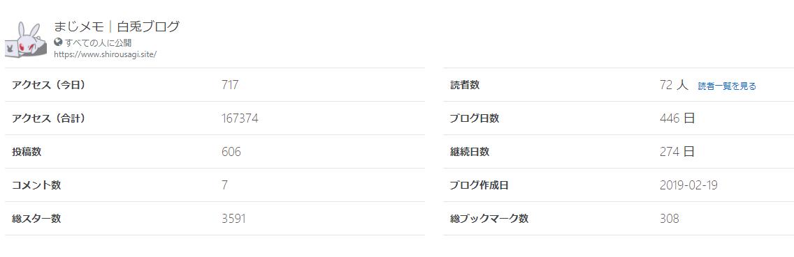 f:id:shiro-usagi:20200328215142p:plain