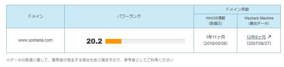 f:id:shiro-usagi:20200501213917p:plain