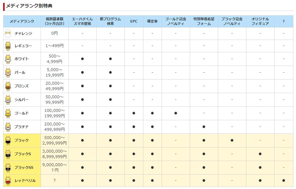 f:id:shiro-usagi:20200503215613p:plain