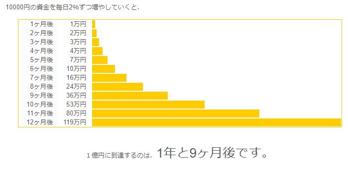 f:id:shiro-usagi:20200515215112p:plain