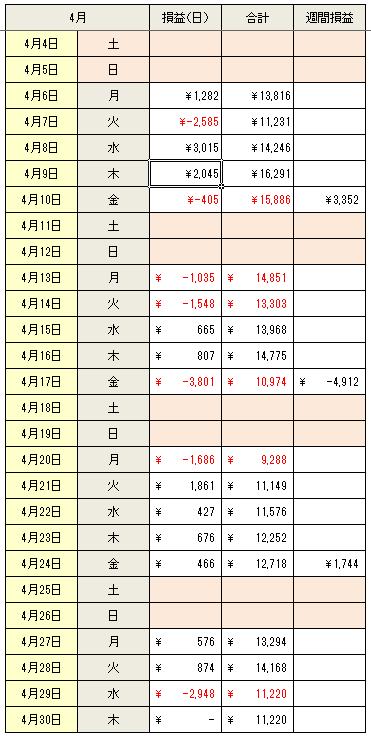 f:id:shiro-usagi:20200515220237p:plain