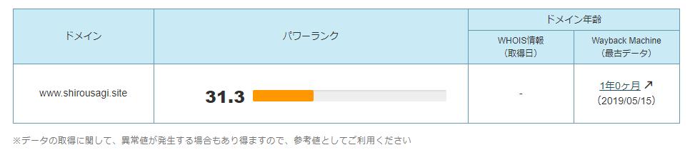 f:id:shiro-usagi:20200523201331p:plain