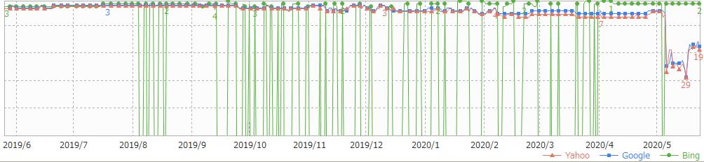 f:id:shiro-usagi:20200523202130p:plain