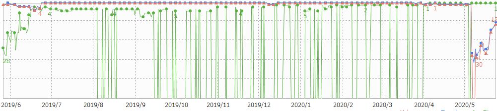 f:id:shiro-usagi:20200523202446p:plain