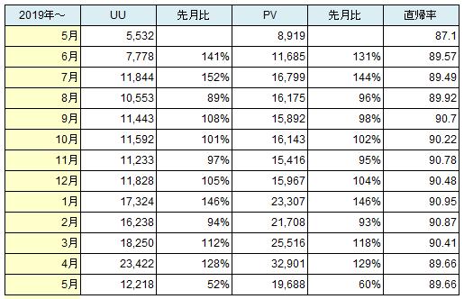 f:id:shiro-usagi:20200602215644p:plain
