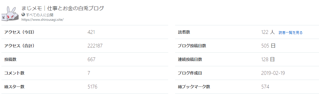 f:id:shiro-usagi:20200602220153p:plain