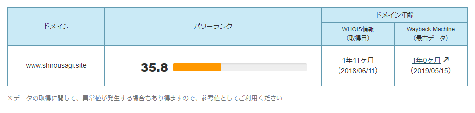 f:id:shiro-usagi:20200602221525p:plain
