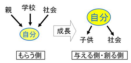 f:id:shiro0922:20090216204859j:image