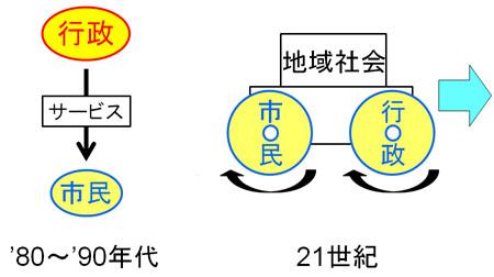 f:id:shiro0922:20090216212319j:image