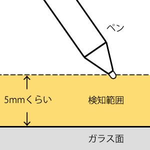 f:id:shiro0922:20130122001236j:image