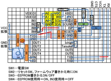 f:id:shiro0922:20150420231855j:image