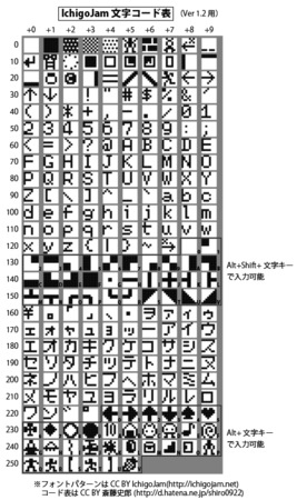 f:id:shiro0922:20160724122821p:image:w360