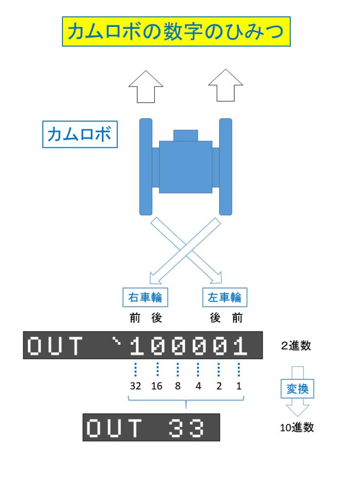 f:id:shiro0922:20190305235913p:plain:w480