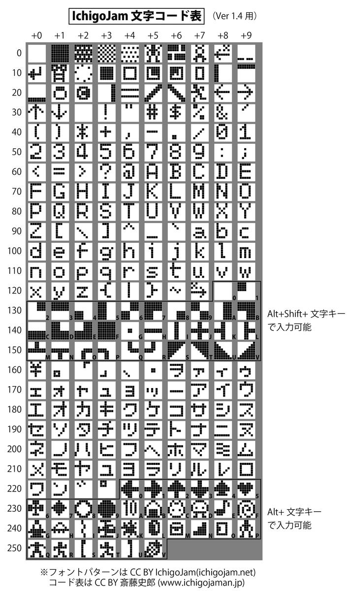 f:id:shiro0922:20190825143956p:plain