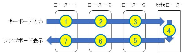 f:id:shiro0922:20201220211041p:plain
