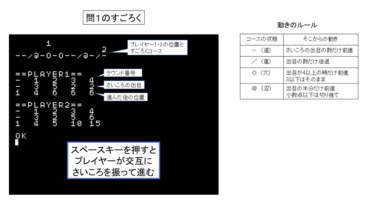 f:id:shiro0922:20210119001556p:plain