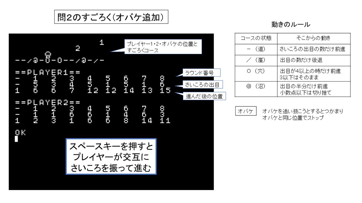 f:id:shiro0922:20210119002411p:plain