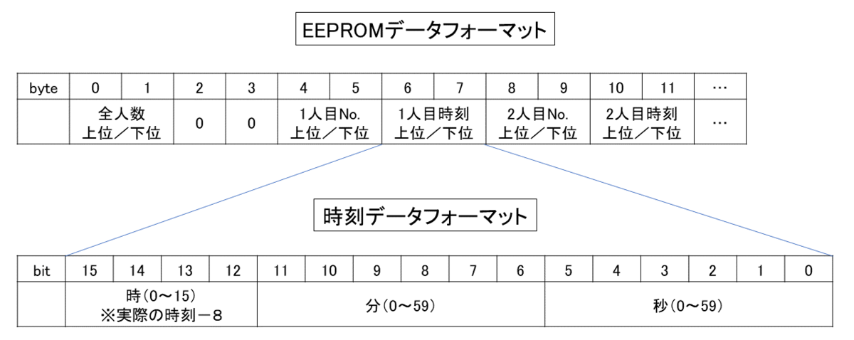 f:id:shiro0922:20210404104128p:plain