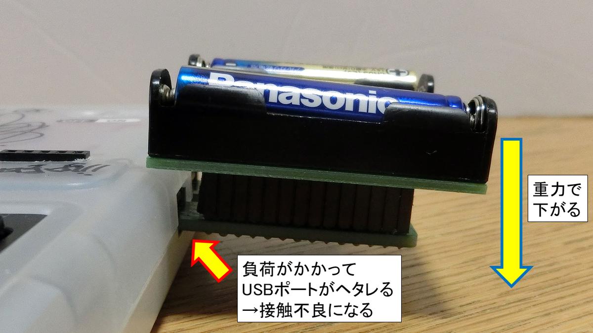 f:id:shiro0922:20210817100827p:plain