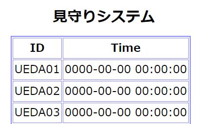 f:id:shiro0922:20210828172322p:image:w320