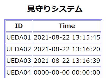 f:id:shiro0922:20210828172838p:plain