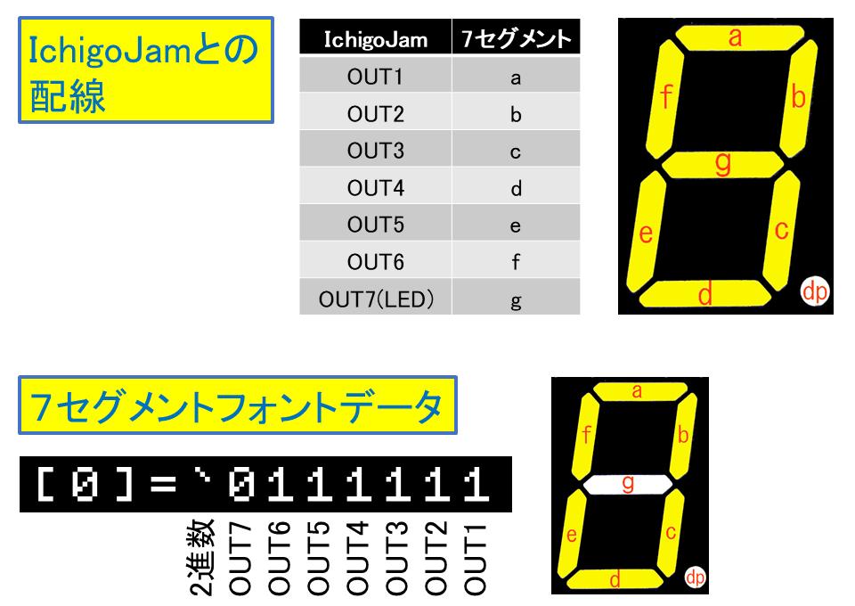 f:id:shiro0922:20210908000025p:plain