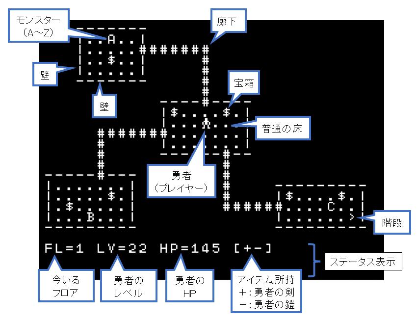 f:id:shiro0922:20211012170358p:plain