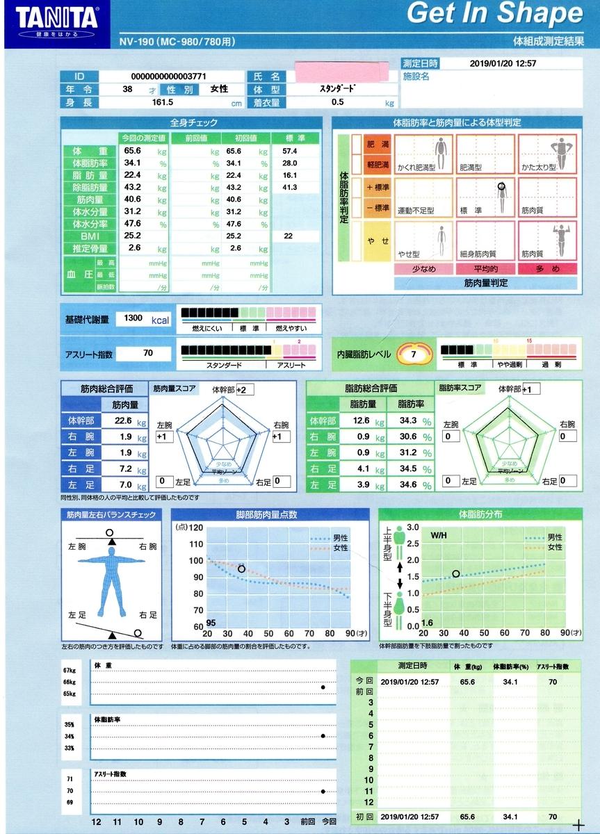 f:id:shiro_gohan:20200504235445j:plain