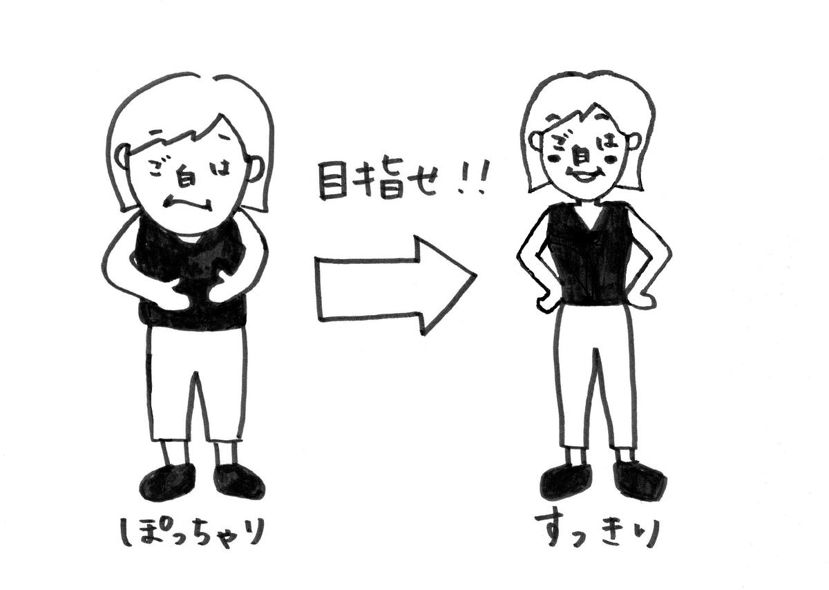 f:id:shiro_gohan:20200517010657j:plain