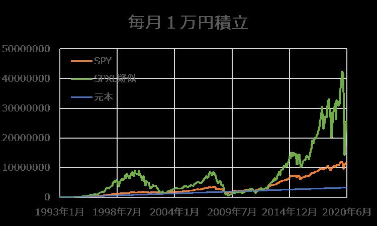 f:id:shiro_haru:20200624171225p:plain
