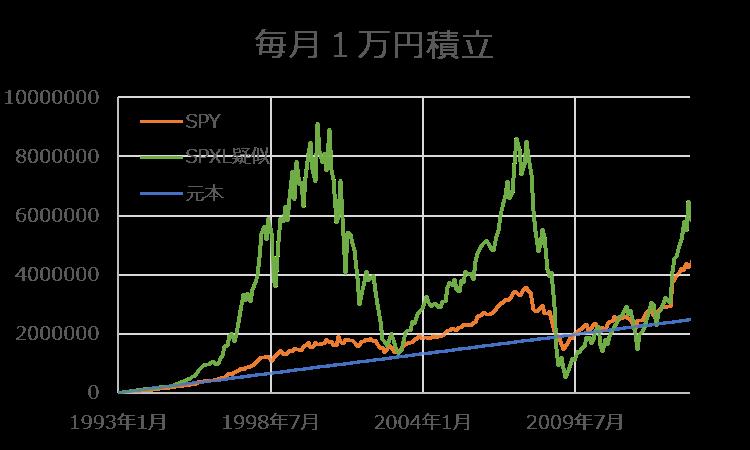 f:id:shiro_haru:20200624171441p:plain