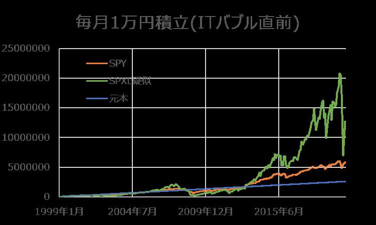 f:id:shiro_haru:20200625204343p:plain
