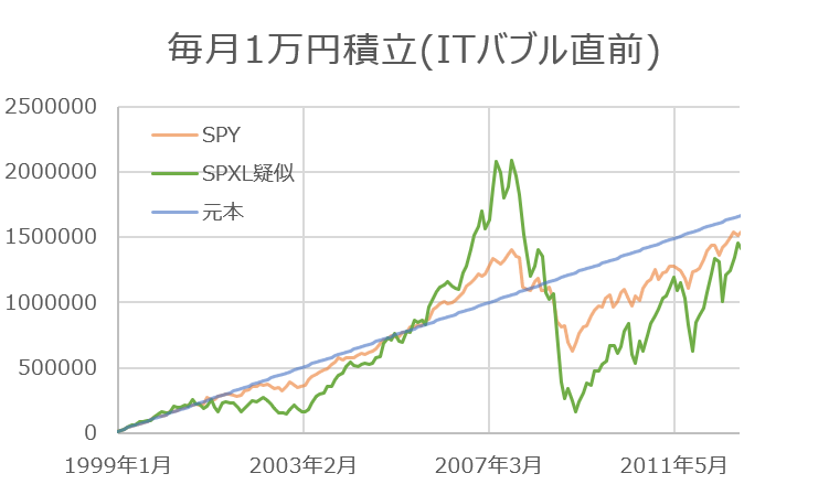 f:id:shiro_haru:20200625204356p:plain