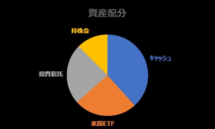f:id:shiro_haru:20200629211108p:plain