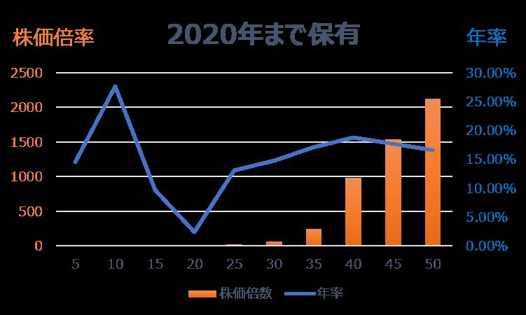 f:id:shiro_haru:20200704010111p:plain