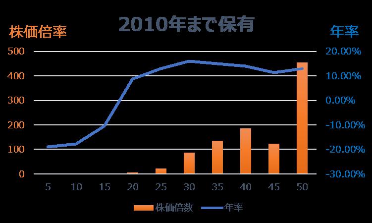 f:id:shiro_haru:20200704010135p:plain