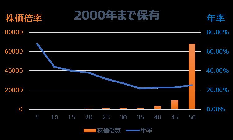 f:id:shiro_haru:20200704010200p:plain