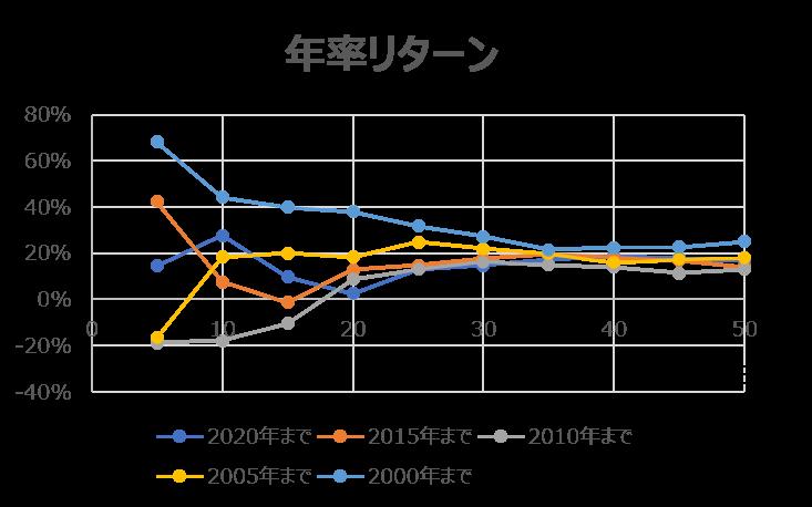 f:id:shiro_haru:20200704010211p:plain