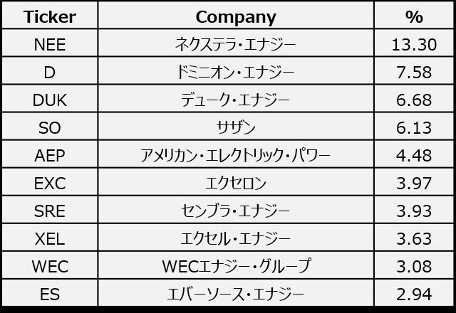 f:id:shiro_haru:20200707182804p:plain