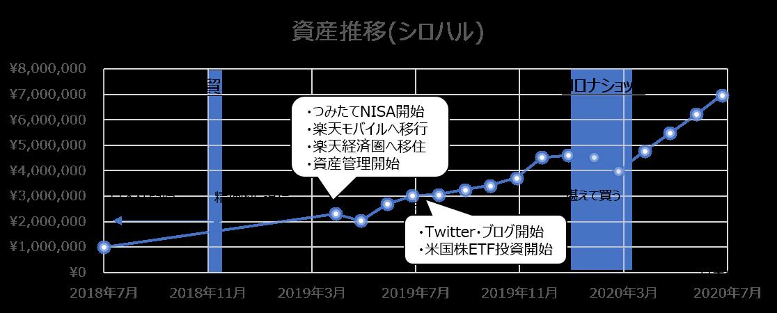 f:id:shiro_haru:20200803185516p:plain