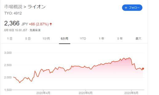 f:id:shiro_haru:20200818225242p:plain