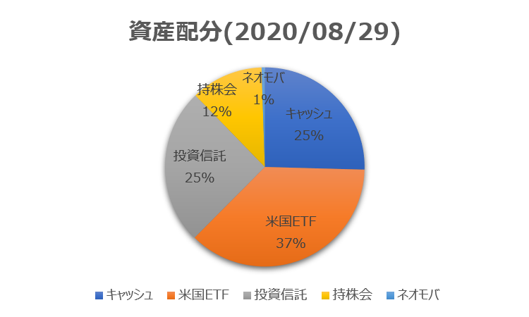 f:id:shiro_haru:20200829123828p:plain