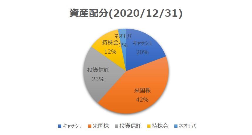 f:id:shiro_haru:20201231084727j:plain