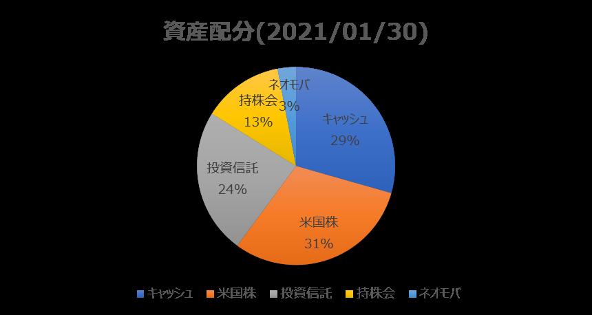 f:id:shiro_haru:20210213161721p:plain